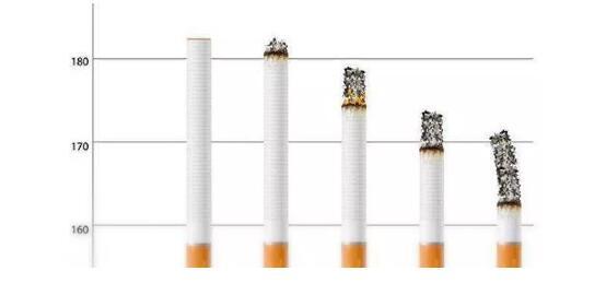 卷烟用纸跟书写用纸的区别 卷烟中都用到哪些香精香料