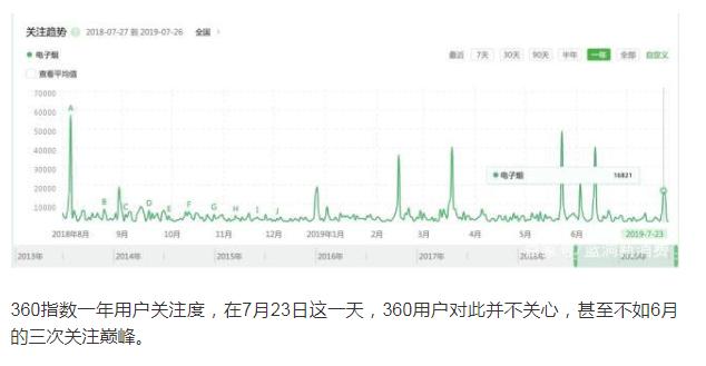 电子烟大数据:广东最关注 70%关注者为男性