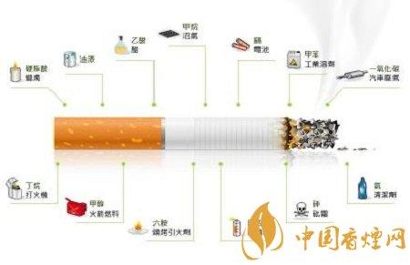 香烟中有害健康的成分有哪些 香烟的有害物质分析